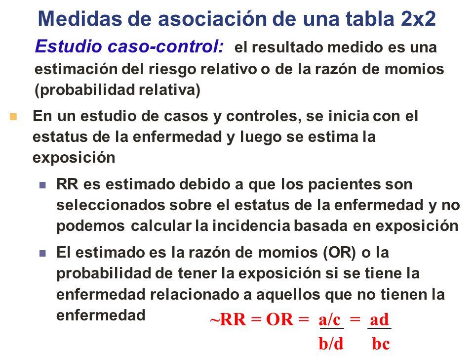 Medidas de asociación de una tabla 2x2 En un estudio de casos y controles, se inicia con el estatus de la enfermedad y luego se estima la exposición R