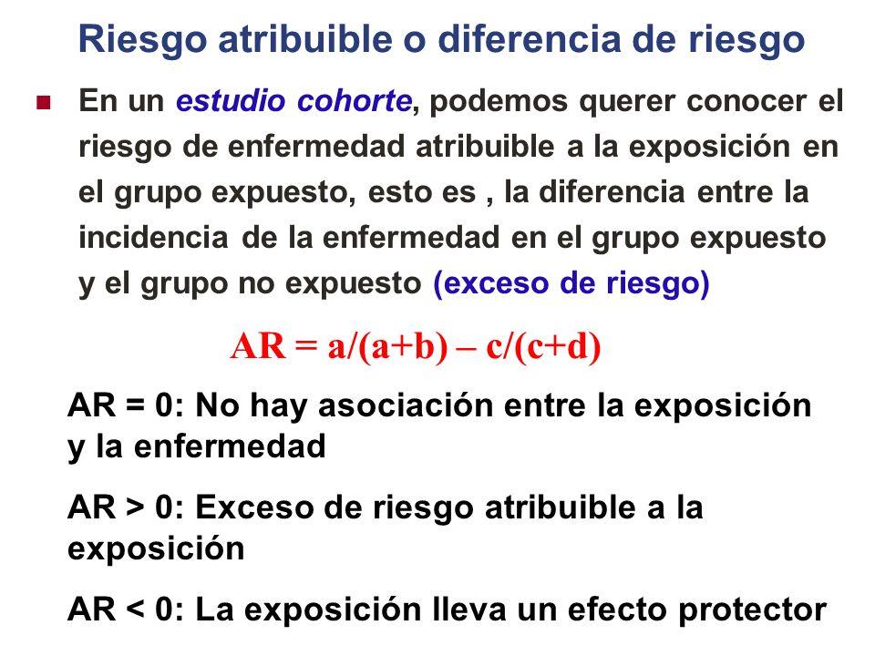 Riesgo atribuible o diferencia de riesgo En un estudio cohorte, podemos querer conocer el riesgo de enfermedad atribuible a la exposición en el grupo