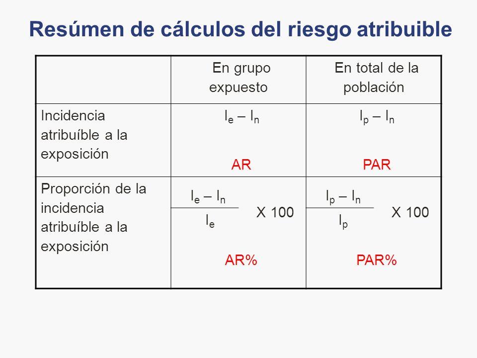 Resúmen de cálculos del riesgo atribuible En grupo expuesto En total de la población Incidencia atribuíble a la exposición I e – I n AR I p – I n PAR