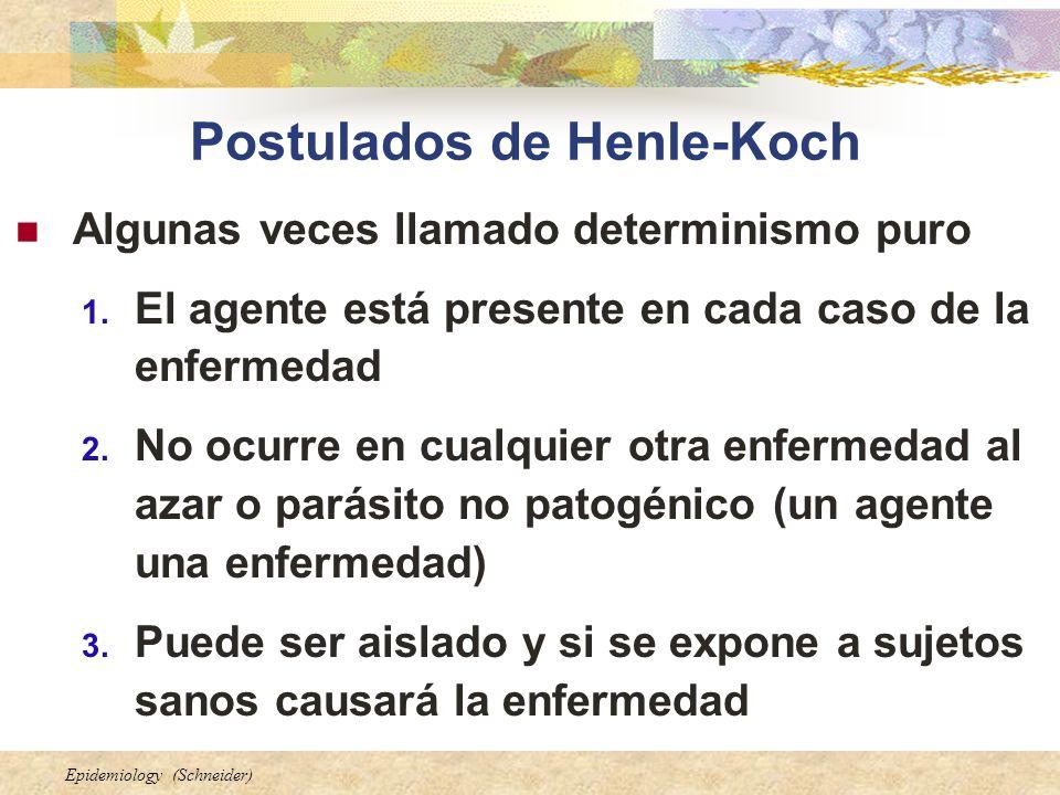 Epidemiology (Schneider) Postulados de Henle-Koch Algunas veces llamado determinismo puro 1. El agente está presente en cada caso de la enfermedad 2.