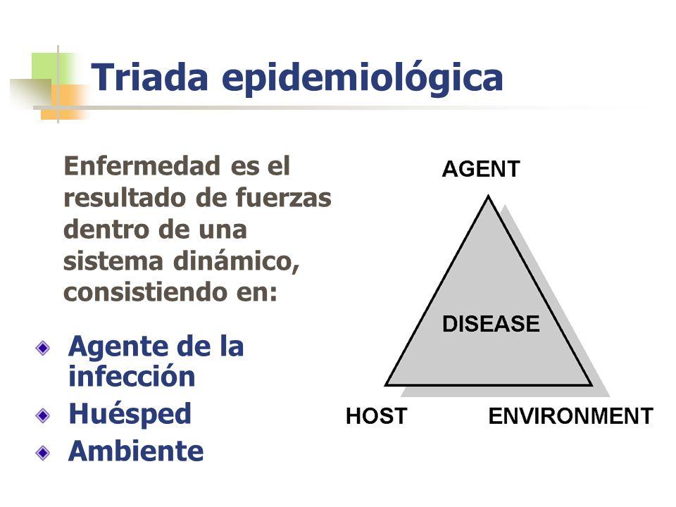 Triada epidemiológica Enfermedad es el resultado de fuerzas dentro de una sistema dinámico, consistiendo en: Agente de la infección Huésped Ambiente