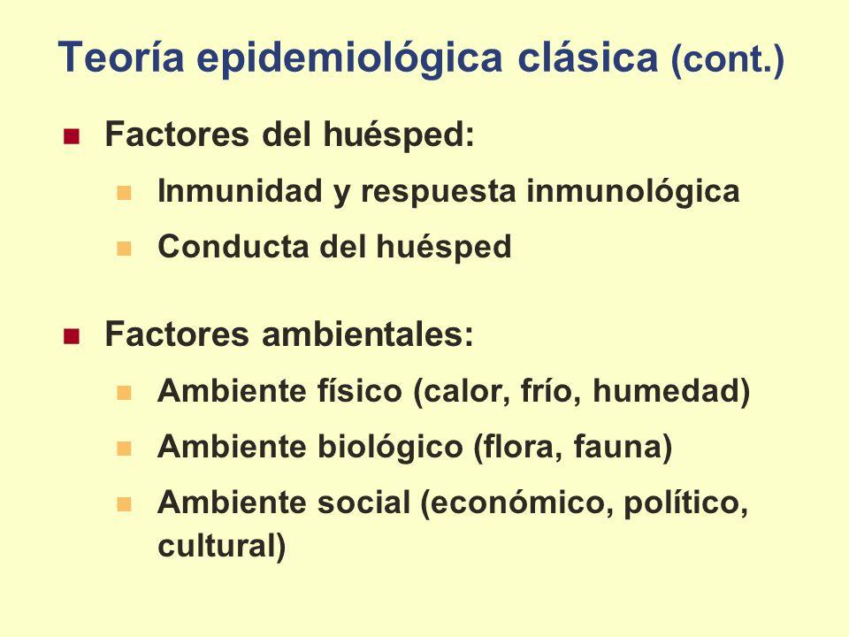 Teoría epidemiológica clásica (cont.) Factores del huésped: Inmunidad y respuesta inmunológica Conducta del huésped Factores ambientales: Ambiente fís