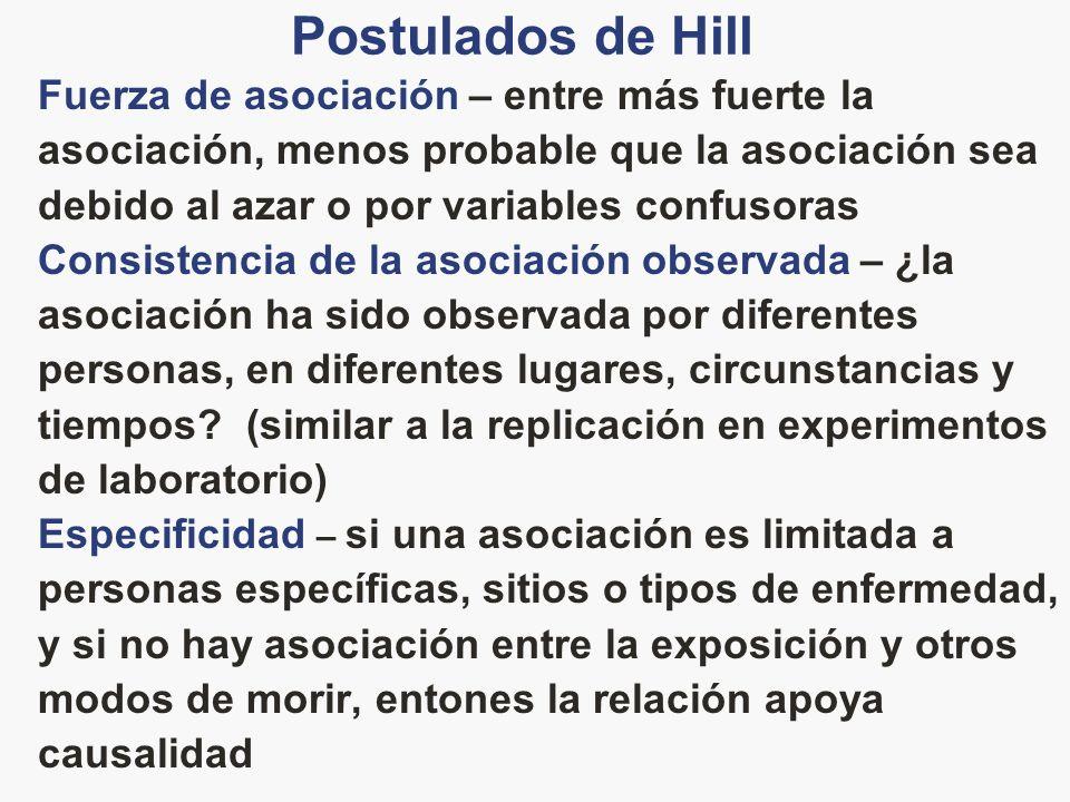 Postulados de Hill Fuerza de asociación – entre más fuerte la asociación, menos probable que la asociación sea debido al azar o por variables confusor