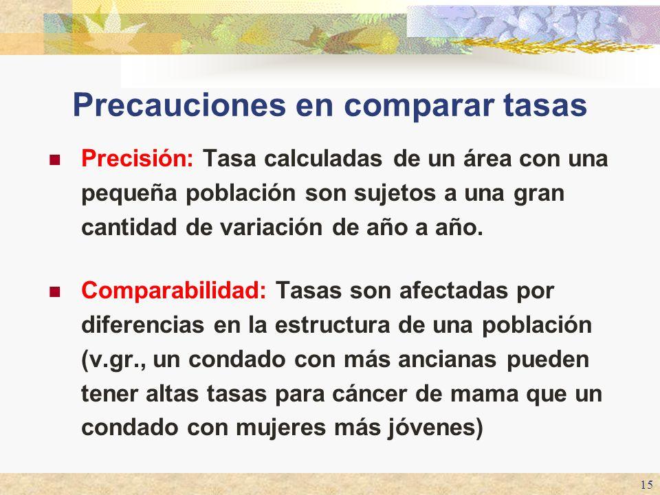 15 Precauciones en comparar tasas Precisión: Tasa calculadas de un área con una pequeña población son sujetos a una gran cantidad de variación de año
