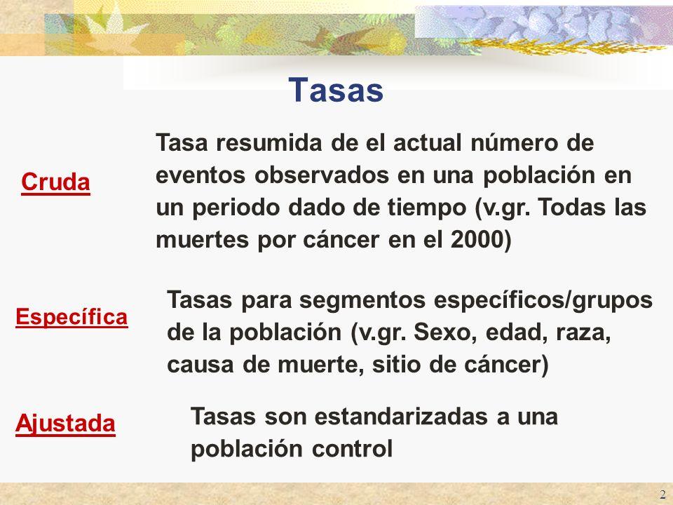 2 Tasas Tasas son estandarizadas a una población control Ajustada Tasas para segmentos específicos/grupos de la población (v.gr. Sexo, edad, raza, cau