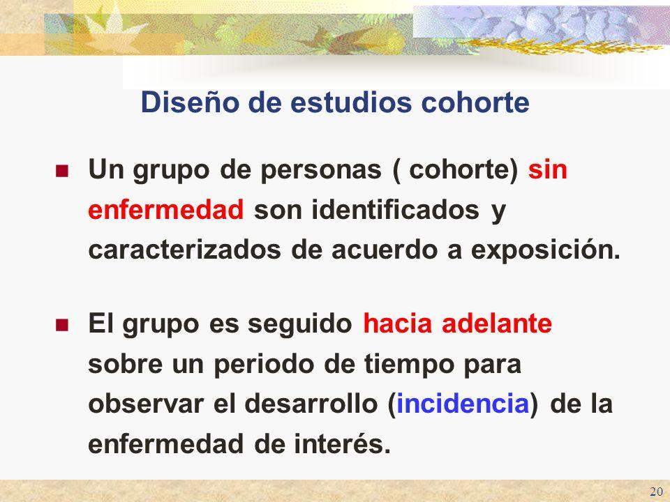 20 Diseño de estudios cohorte Un grupo de personas ( cohorte) sin enfermedad son identificados y caracterizados de acuerdo a exposición. El grupo es s