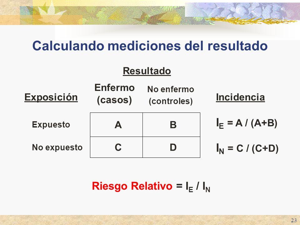 23 Calculando mediciones del resultado Resultado D B No enfermo (controles) I N = C / (C+D) C No expuesto I E = A / (A+B) A Expuesto Incidencia Enferm