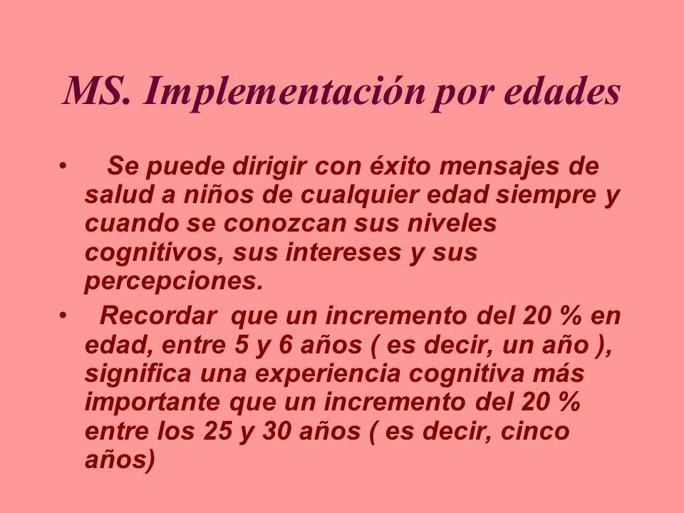 MS. Implementación por edades Se puede dirigir con éxito mensajes de salud a niños de cualquier edad siempre y cuando se conozcan sus niveles cognitiv