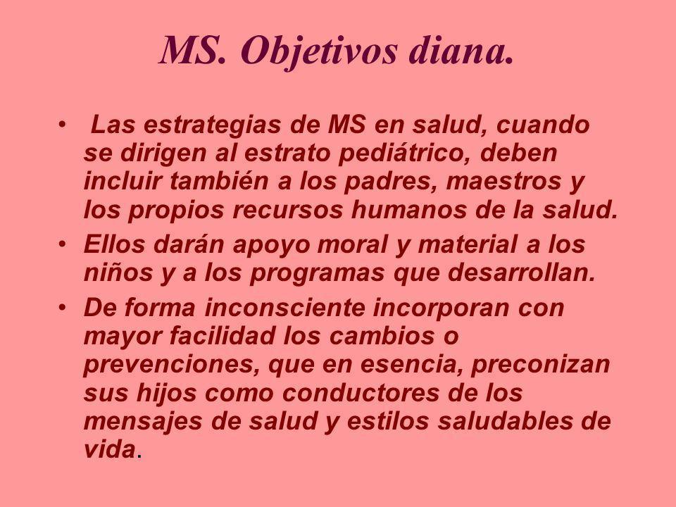 MS. Objetivos diana. Las estrategias de MS en salud, cuando se dirigen al estrato pediátrico, deben incluir también a los padres, maestros y los propi