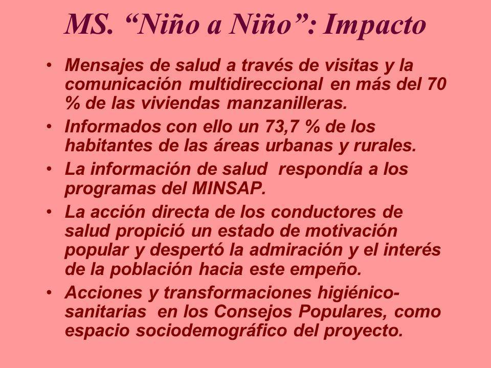 MS. Niño a Niño: Impacto Mensajes de salud a través de visitas y la comunicación multidireccional en más del 70 % de las viviendas manzanilleras. Info