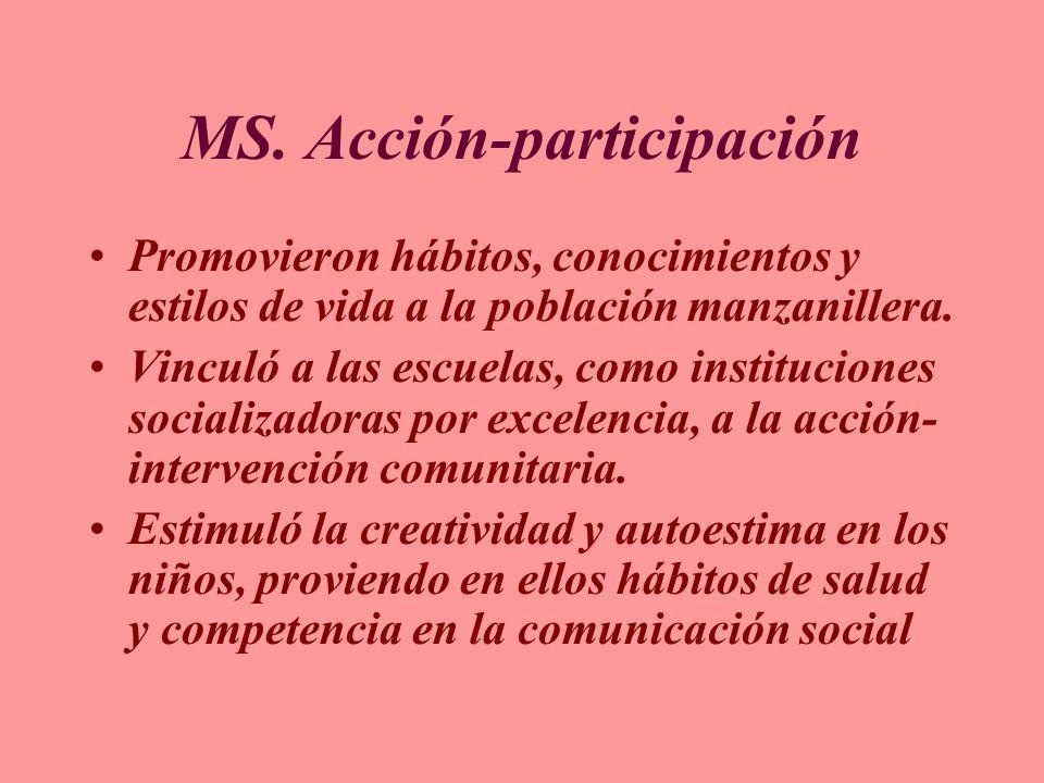 MS. Acción-participación Promovieron hábitos, conocimientos y estilos de vida a la población manzanillera. Vinculó a las escuelas, como instituciones