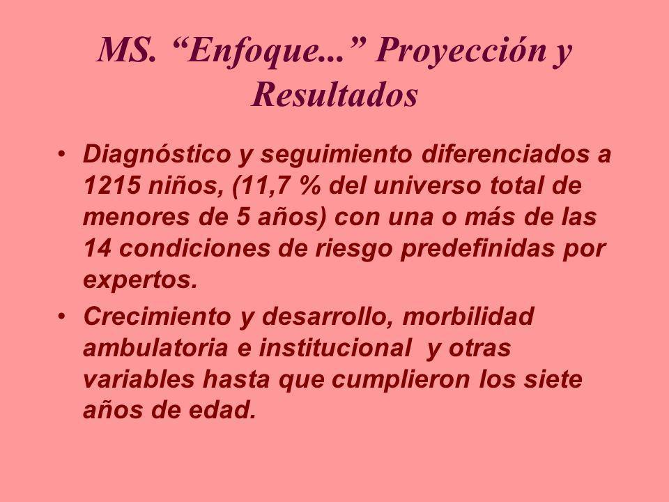 MS. Enfoque... Proyección y Resultados Diagnóstico y seguimiento diferenciados a 1215 niños, (11,7 % del universo total de menores de 5 años) con una