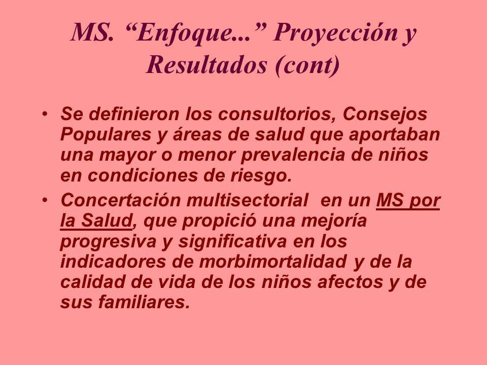 MS. Enfoque... Proyección y Resultados (cont) Se definieron los consultorios, Consejos Populares y áreas de salud que aportaban una mayor o menor prev