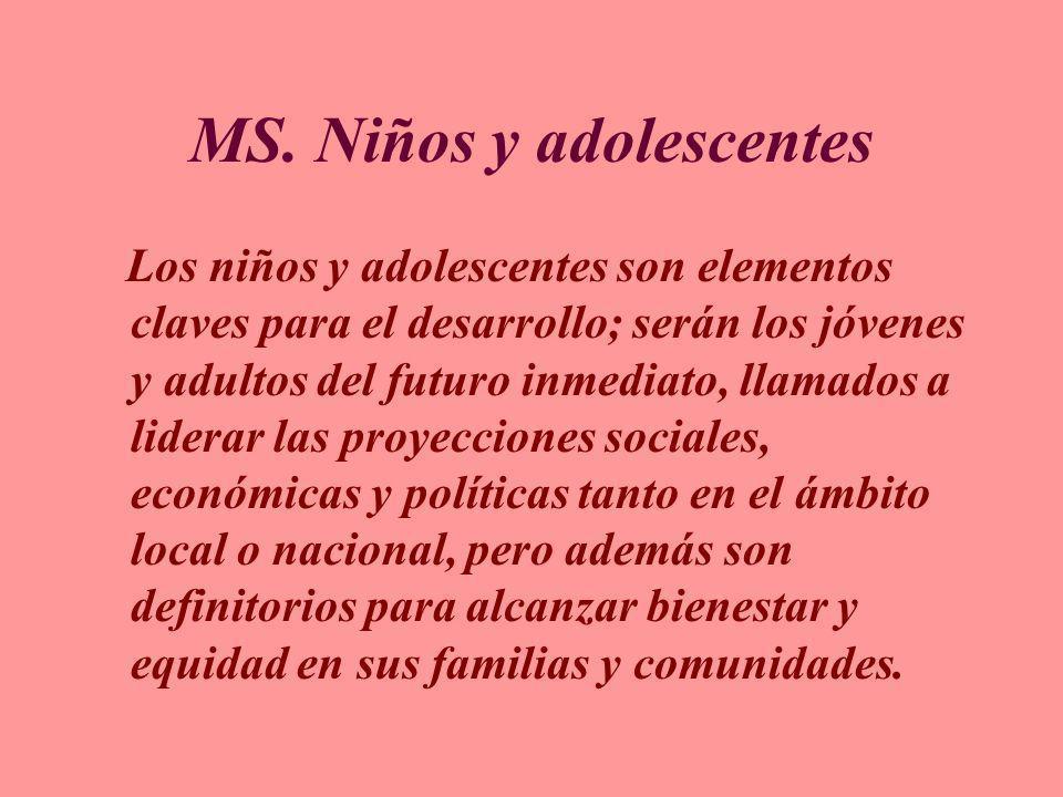 MS.Potencialidades.