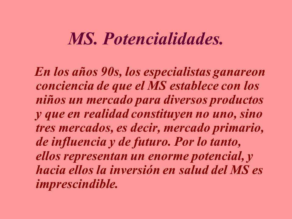 MS. Potencialidades. En los años 90s, los especialistas ganareon conciencia de que el MS establece con los niños un mercado para diversos productos y