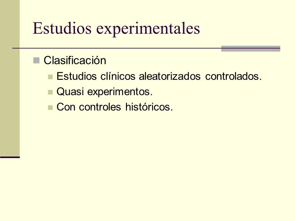 Estudios experimentales Clasificación Estudios clínicos aleatorizados controlados. Quasi experimentos. Con controles históricos.