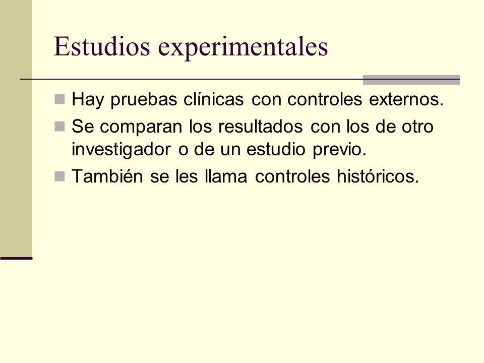 Estudios experimentales Hay pruebas clínicas con controles externos. Se comparan los resultados con los de otro investigador o de un estudio previo. T