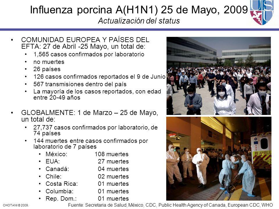 CHOTANI © 2009. Influenza porcina A(H1N1) 25 de Mayo, 2009 Actualización del status COMUNIDAD EUROPEA Y PAÍSES DEL EFTA: 27 de Abril -25 Mayo, un tota
