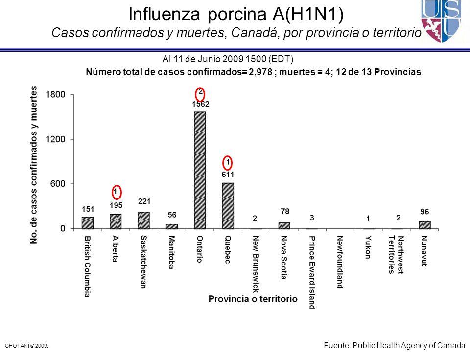 CHOTANI © 2009. Influenza porcina A(H1N1) Casos confirmados y muertes, Canadá, por provincia o territorio Al 11 de Junio 2009 1500 (EDT) Número total