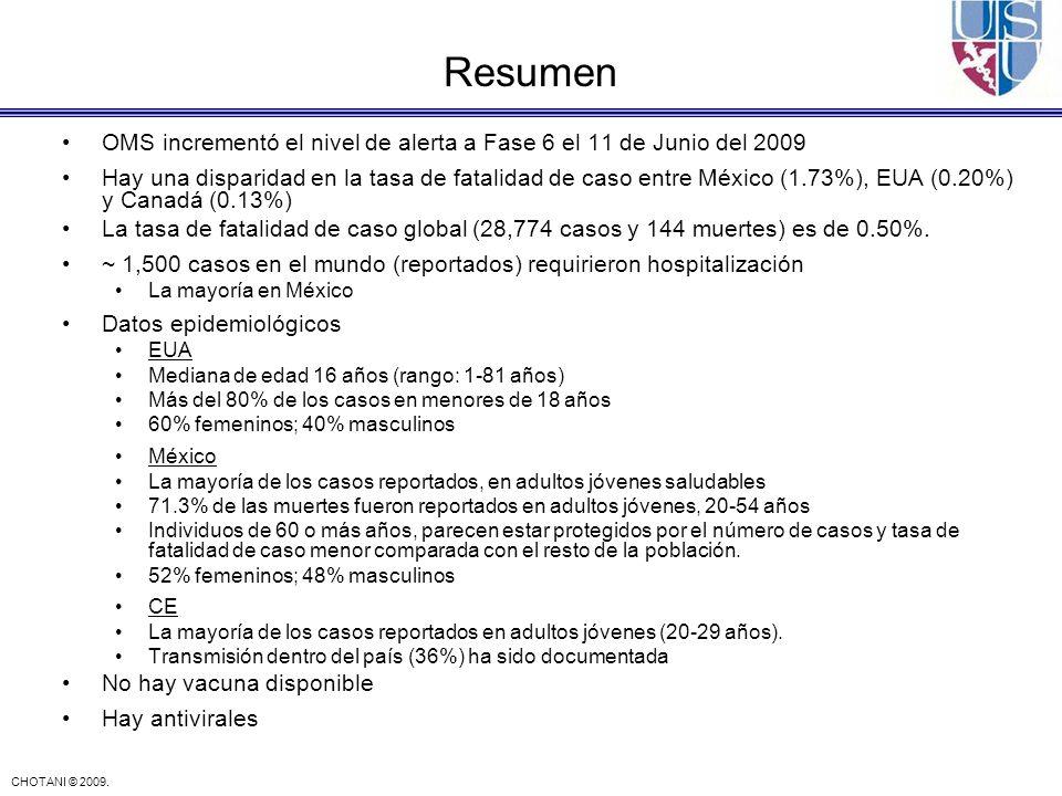 CHOTANI © 2009. Resumen OMS incrementó el nivel de alerta a Fase 6 el 11 de Junio del 2009 Hay una disparidad en la tasa de fatalidad de caso entre Mé