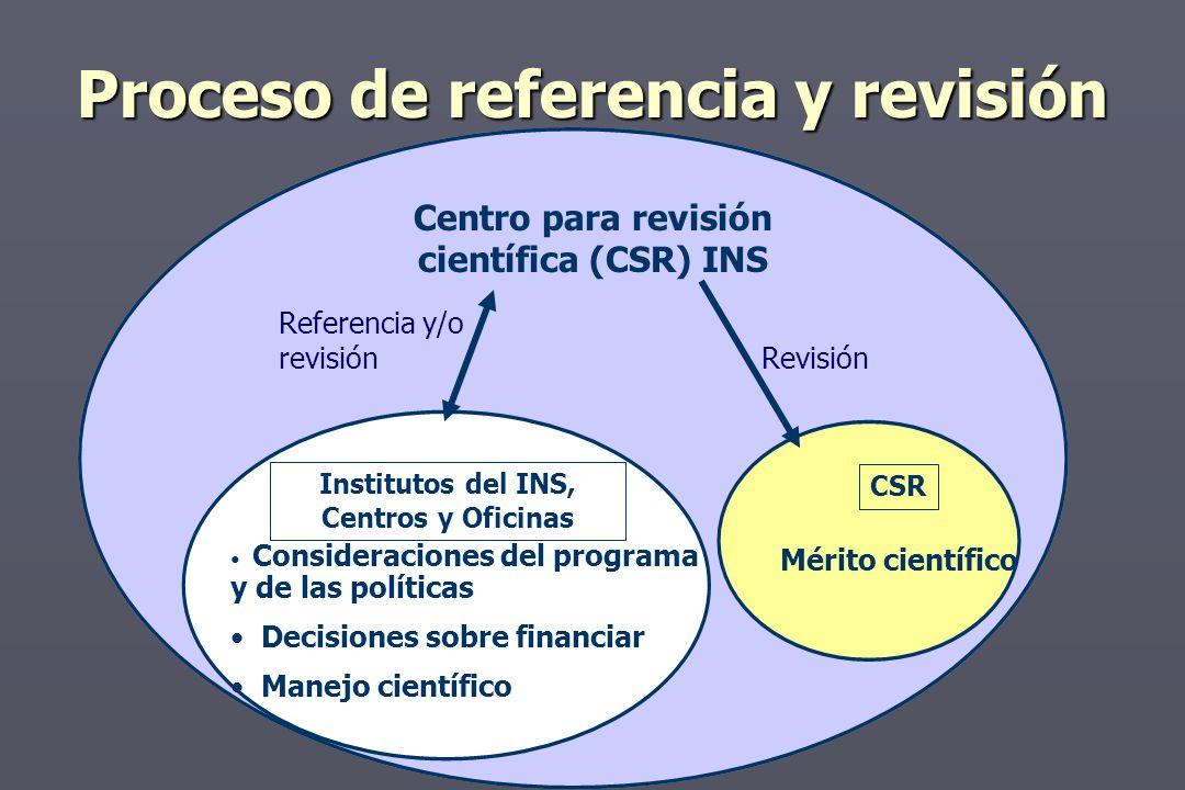 Proceso de referencia y revisión Centro para revisión científica (CSR) INS Mérito científico Consideraciones del programa y de las políticas Decisiones sobre financiar Manejo científico Institutos del INS, Centros y Oficinas CSR Referencia y/o revisión Revisión