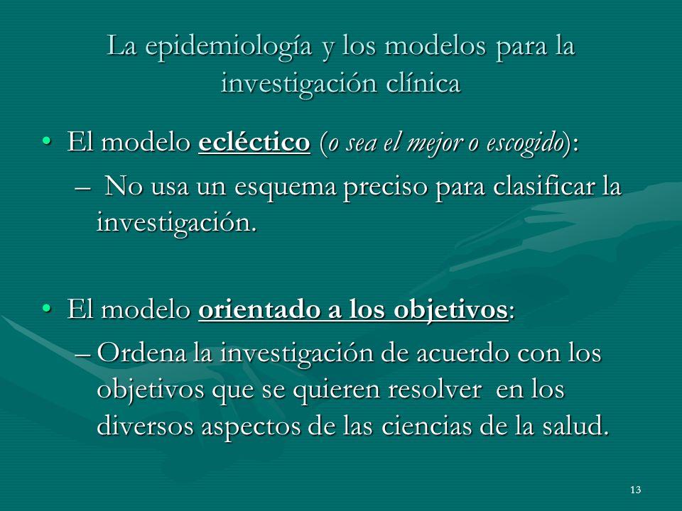 13 La epidemiología y los modelos para la investigación clínica El modelo ecléctico (o sea el mejor o escogido):El modelo ecléctico (o sea el mejor o