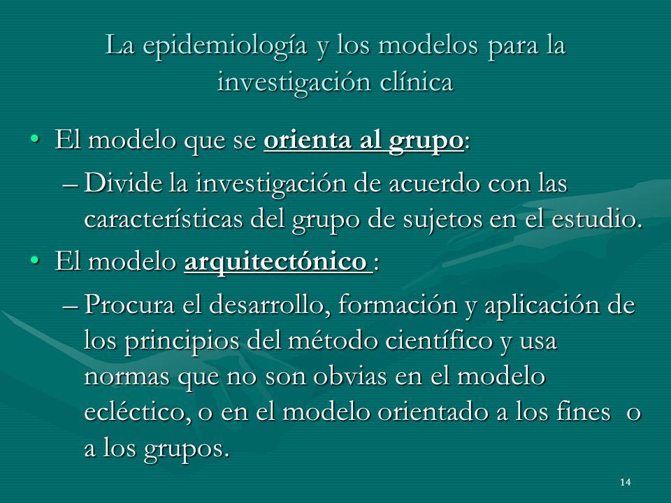 14 La epidemiología y los modelos para la investigación clínica El modelo que se orienta al grupo:El modelo que se orienta al grupo: –Divide la invest