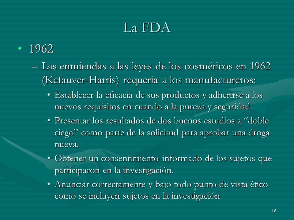 18 La FDA 19621962 –Las enmiendas a las leyes de los cosméticos en 1962 (Kefauver-Harris) requería a los manufactureros: Establecer la eficacia de sus