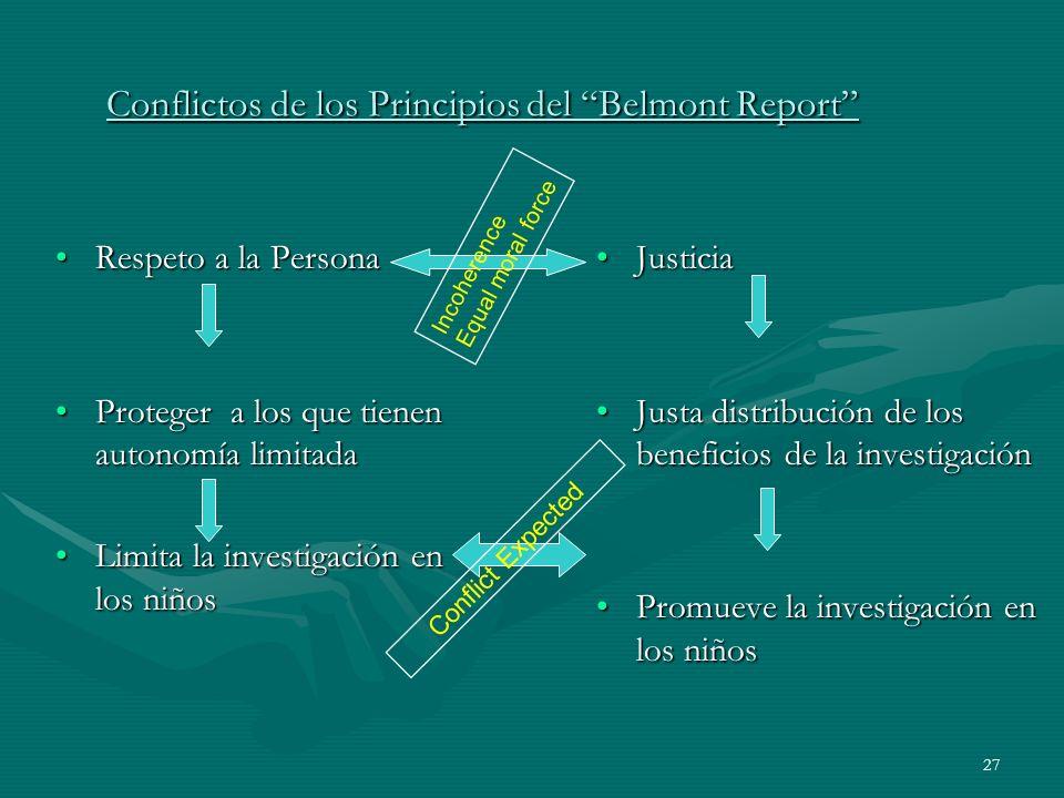 27 Conflictos de los Principios del Belmont Report Respeto a la PersonaRespeto a la Persona Proteger a los que tienen autonomía limitadaProteger a los