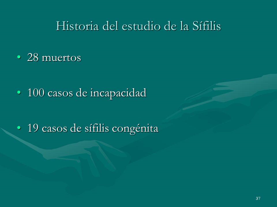37 Historia del estudio de la Sífilis 28 muertos28 muertos 100 casos de incapacidad100 casos de incapacidad 19 casos de sífilis congénita19 casos de s