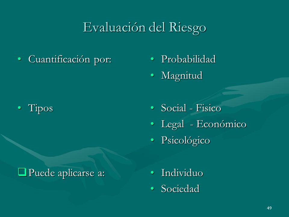 49 Evaluación del Riesgo Cuantificación por:Cuantificación por: TiposTipos Puede aplicarse a: Puede aplicarse a: Probabilidad Magnitud Social - Fisico
