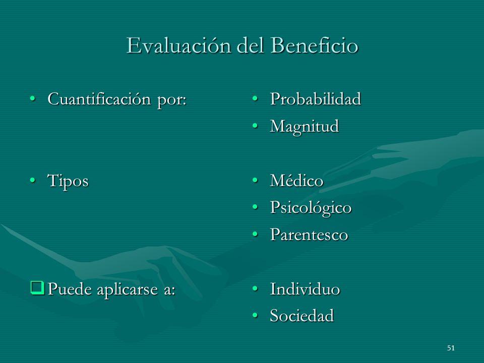 51 Evaluación del Beneficio Cuantificación por:Cuantificación por: TiposTipos Puede aplicarse a: Puede aplicarse a: Probabilidad Magnitud Médico Psico