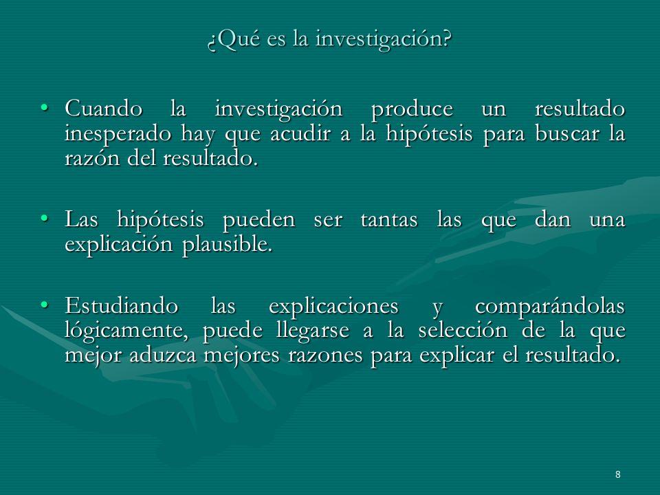8 ¿Qué es la investigación? Cuando la investigación produce un resultado inesperado hay que acudir a la hipótesis para buscar la razón del resultado.C