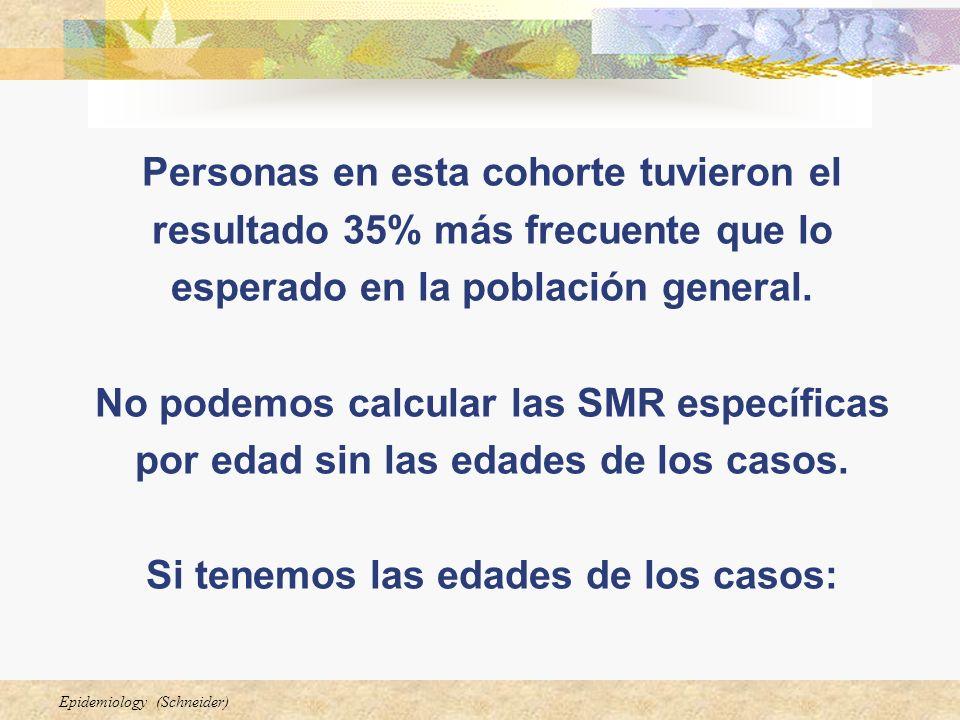 Epidemiology (Schneider) Personas en esta cohorte tuvieron el resultado 35% más frecuente que lo esperado en la población general. No podemos calcular
