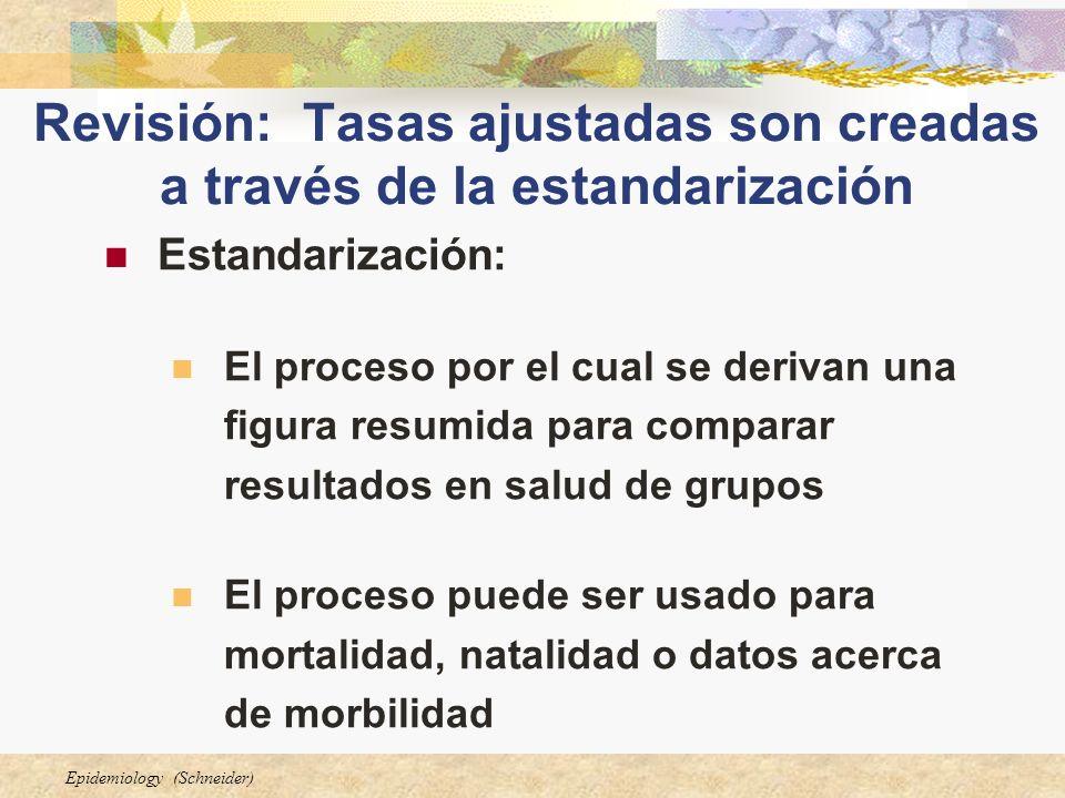 Epidemiology (Schneider) Revisión: Tasas ajustadas son creadas a través de la estandarización Estandarización: El proceso por el cual se derivan una f