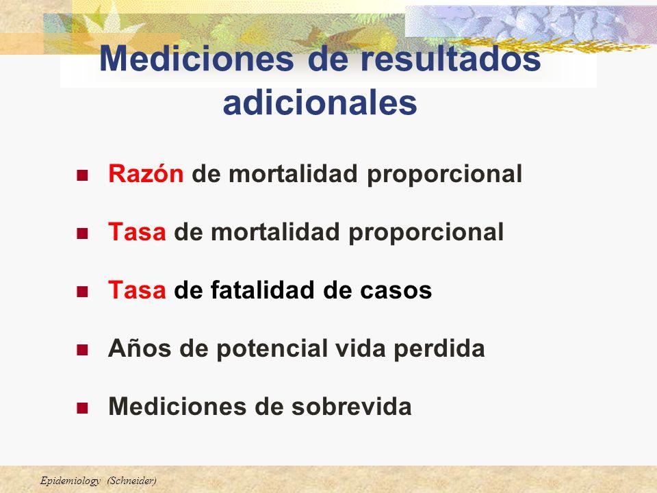 Epidemiology (Schneider) Mediciones de resultados adicionales Razón de mortalidad proporcional Tasa de mortalidad proporcional Tasa de fatalidad de ca