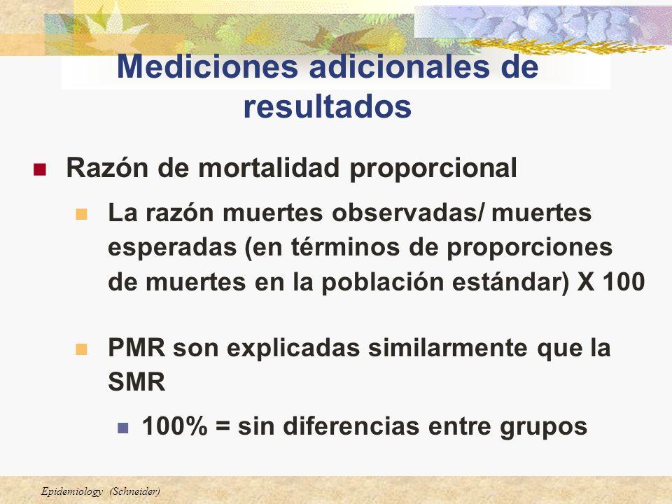 Epidemiology (Schneider) Mediciones adicionales de resultados Razón de mortalidad proporcional La razón muertes observadas/ muertes esperadas (en términos de proporciones de muertes en la población estándar) X 100 PMR son explicadas similarmente que la SMR 100% = sin diferencias entre grupos