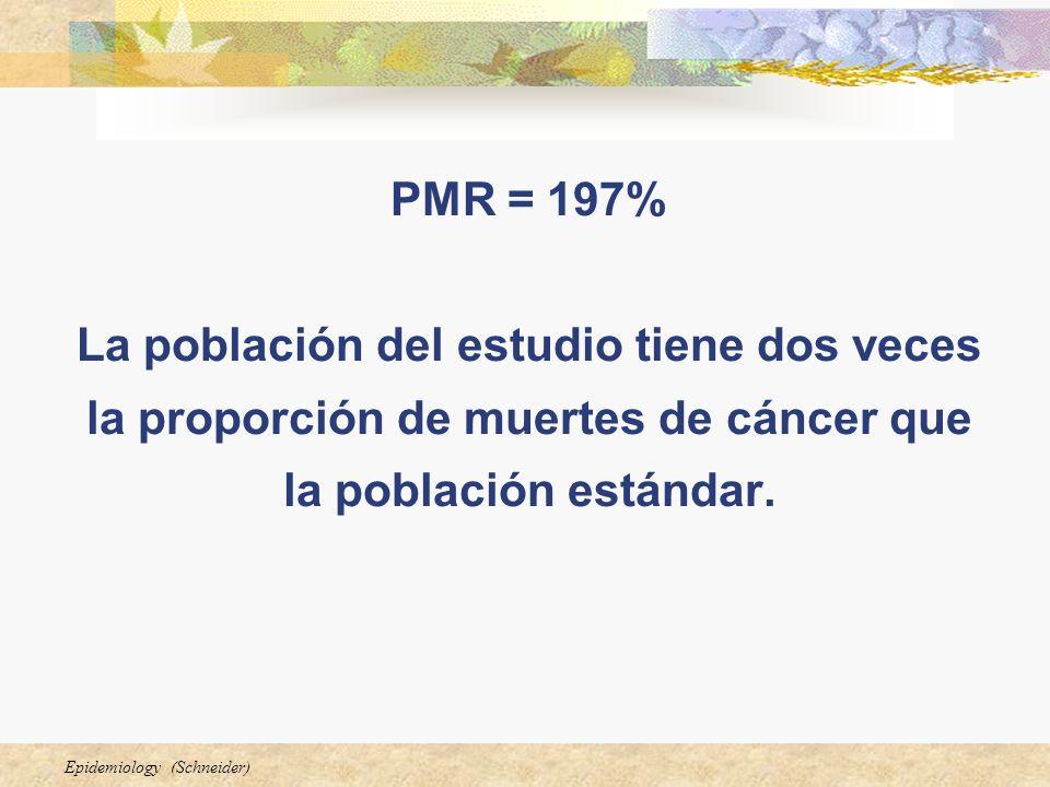 Epidemiology (Schneider) PMR = 197% La población del estudio tiene dos veces la proporción de muertes de cáncer que la población estándar.