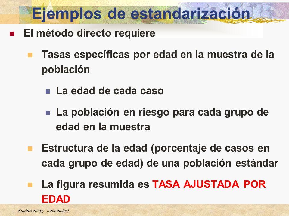 Epidemiology (Schneider) Ejemplos de estandarización El método directo requiere Tasas específicas por edad en la muestra de la población La edad de ca