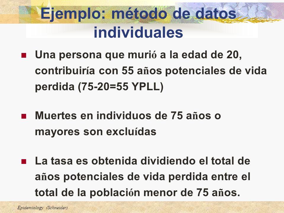 Epidemiology (Schneider) Ejemplo: método de datos individuales Una persona que muri ó a la edad de 20, contribuir í a con 55 a ñ os potenciales de vida perdida (75-20=55 YPLL) Muertes en individuos de 75 a ñ os o mayores son exclu í das La tasa es obtenida dividiendo el total de a ñ os potenciales de vida perdida entre el total de la poblaci ó n menor de 75 a ñ os.