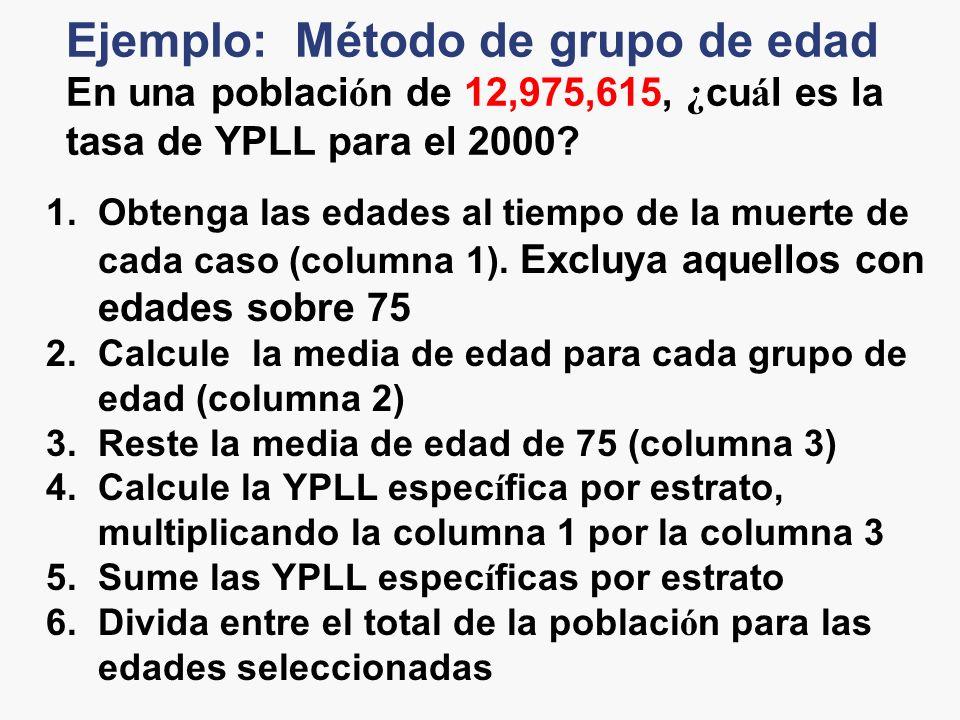 Ejemplo: Método de grupo de edad En una poblaci ó n de 12,975,615, ¿ cu á l es la tasa de YPLL para el 2000? 1.Obtenga las edades al tiempo de la muer