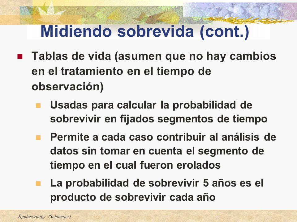 Epidemiology (Schneider) Midiendo sobrevida (cont.) Tablas de vida (asumen que no hay cambios en el tratamiento en el tiempo de observación) Usadas pa