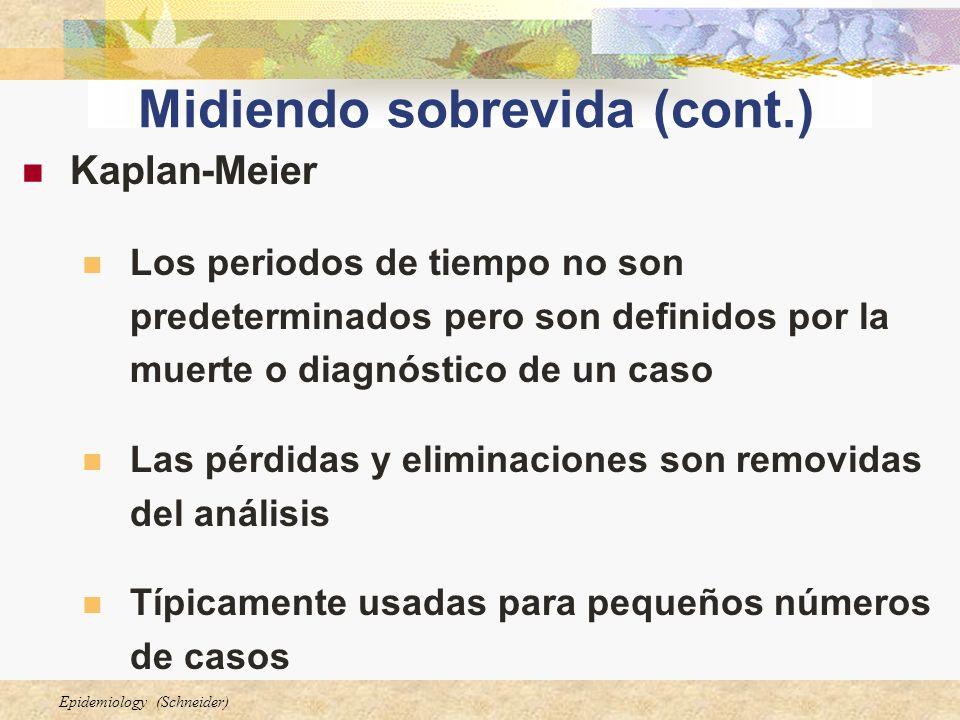 Epidemiology (Schneider) Midiendo sobrevida (cont.) Kaplan-Meier Los periodos de tiempo no son predeterminados pero son definidos por la muerte o diag