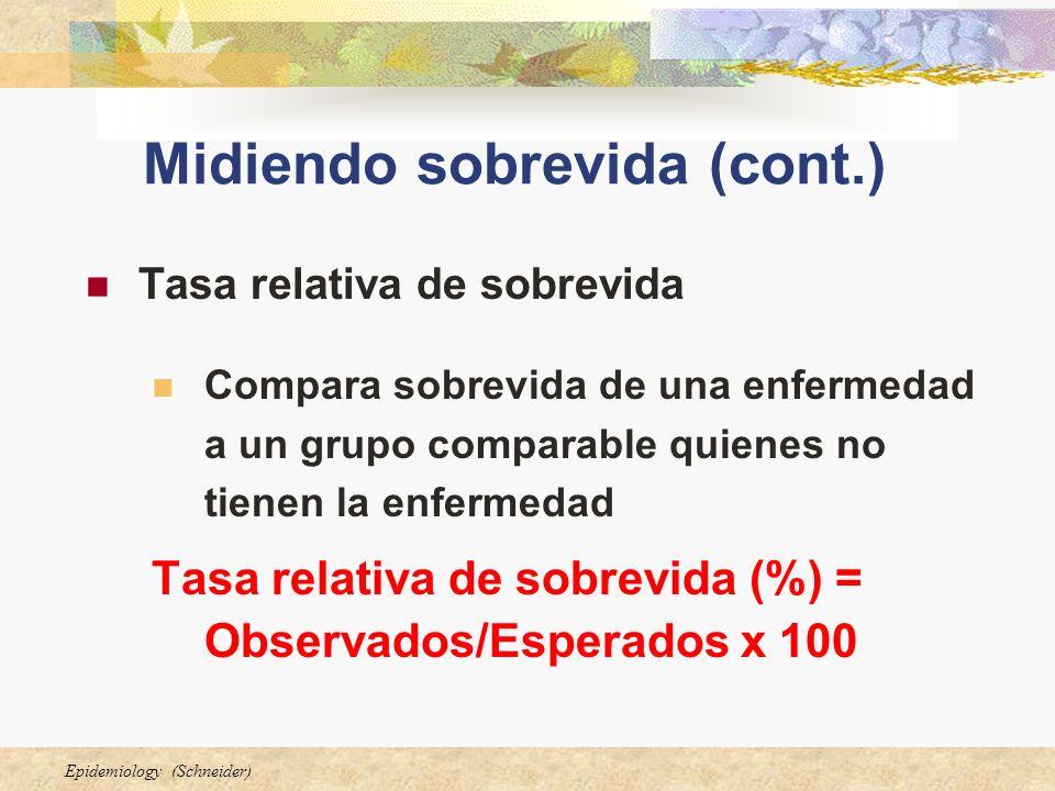 Epidemiology (Schneider) Midiendo sobrevida (cont.) Tasa relativa de sobrevida Compara sobrevida de una enfermedad a un grupo comparable quienes no ti