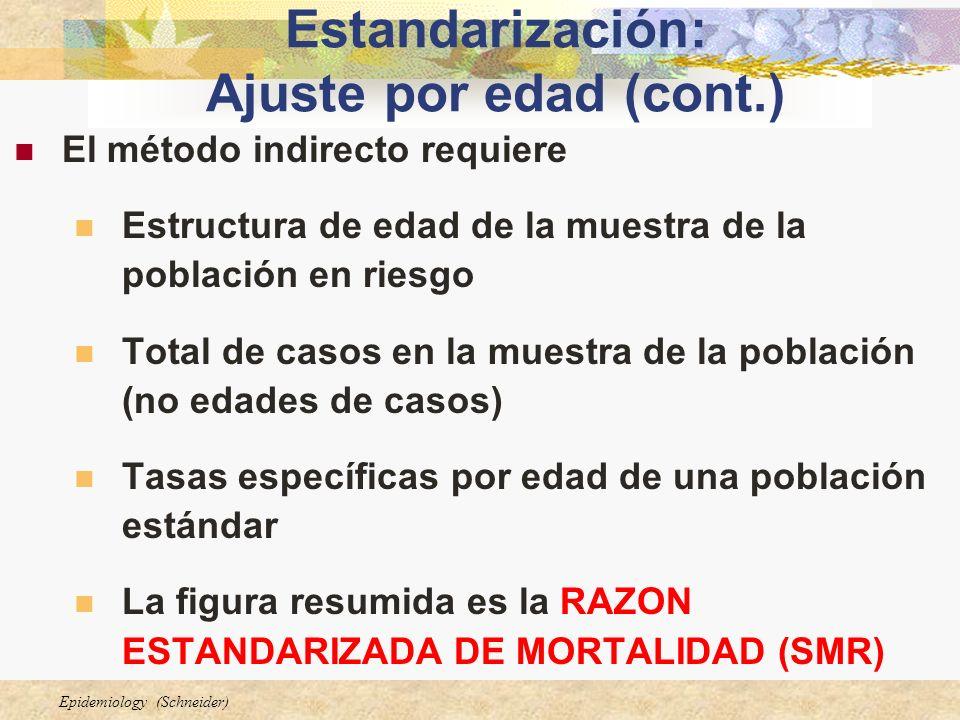 Epidemiology (Schneider) Estandarización indirecta En lugar de una estructutura de la población estándar, se utiliza una tasa estándar para ajustar nuestra muestra La estandarización indirecta no requiere las tasas estrato específicas de nuestros casos.