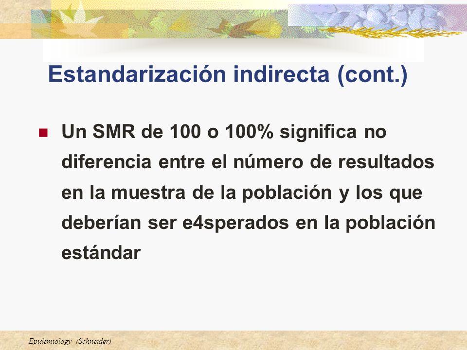 Epidemiology (Schneider) Total de muertes esperadas por año: 2,083 (3) = (1) X (2)(2)(1) 1,27522,95355,56555-64 5648,21268,68745-54 1742,86860,83835-44 591,59437,03025-34 111,3837,98920-24 Número esperado de muertes de rancheros y gerentes de ranchos por 1,000,000 Tasas de mortalidad estándar por 1,000,000 (Todas las causas de muerte) Número de rancheros y gerentes de ranchos(Censo, 1951) Grupo de edad Ejemplo: SMR para rancheros masculinos, Inglaterra y Gales, 1951 Total de muertes observadas por año: 1,464 SMR = 1,464 X 100 = 70.3% 2,083