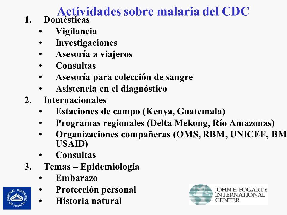 Años de vida ajustados por discapacidad (AVAD, 1000s), Todas las causas y relacionadas a malaria, 2002 Población AVAD de todas las muertes (%) AVAD de muertes por malaria (%) AVAD de malaria/total (%) Mundo6,122,2101,467,25742,280 2.9 África 655,476 357,884 (24.4)36,012 (85.2) 10.1 Americas 837,967 145,217 (9.9) 108 (0.2) 0.07 Medio Este 493,091 136,221 (9.3) 2,050 (4.8) 1.5 Europa 874,178 151,223 (10.3) 20 (0.04) 0.01 SE Asia1,559,810 418,844 (28.5) 3,680 (8.7) 0.9 Pacífico occidental 1,701,689 257,868 (17.6) 409 (1.0) 0.2 Adaptado de OMS, World Health Report, 2002