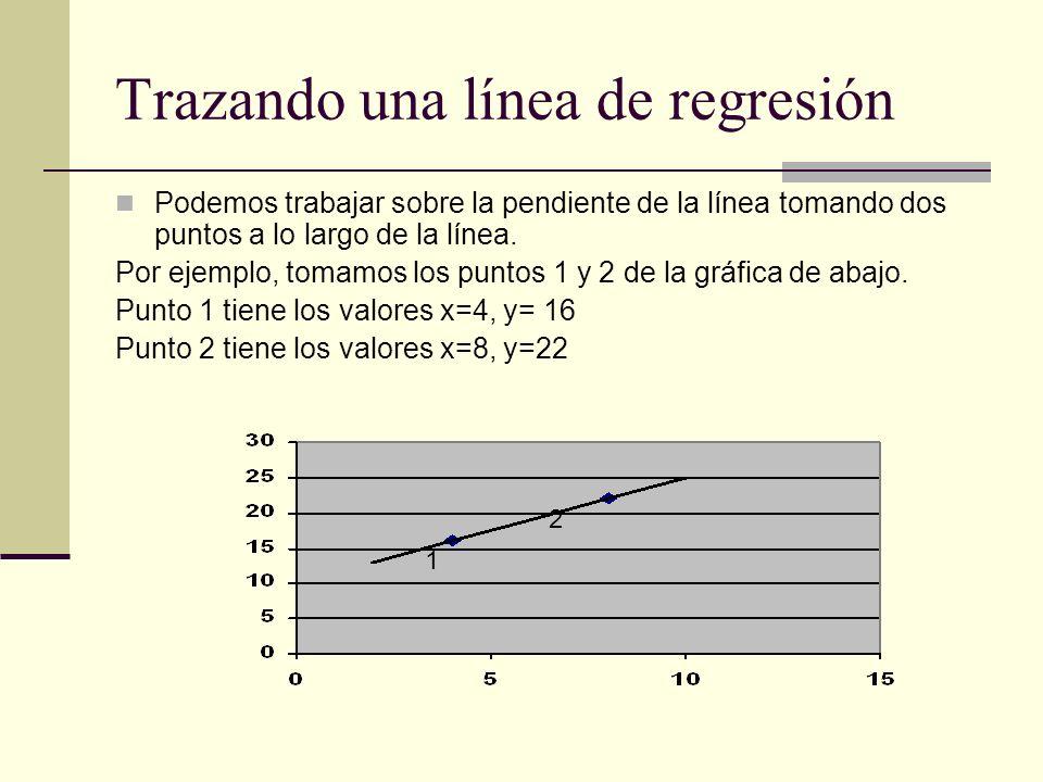 Trazando una línea de regresión Podemos trabajar sobre la pendiente de la línea tomando dos puntos a lo largo de la línea. Por ejemplo, tomamos los pu