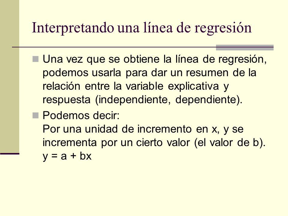 Interpretando una línea de regresión Una vez que se obtiene la línea de regresión, podemos usarla para dar un resumen de la relación entre la variable