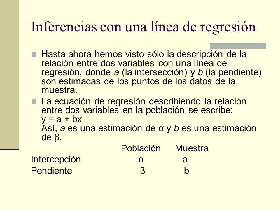 Inferencias con una línea de regresión Hasta ahora hemos visto sólo la descripción de la relación entre dos variables con una línea de regresión, dond